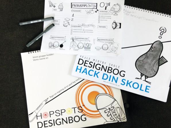 Der er masser af nyttige greb fra den visuelle facilitators værktøjskasse, som kan styre og inspirere processer. Vi bruger ofte skræddersyede designbøger og skabeloner når vi laver brugerinddragelse og workshops.