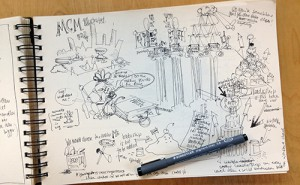 Tegninger behøver faktisk ikke være specielt pæne eller ordentlige for at trigge ideer og invitere til dialog. Eksemplet er mit eget forsøg på at kondensere pointerne i en tekst om forretningsstrategi.