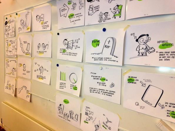 Simple tegninger på væggene kan hjælpe med at skabe en fælles forståelse. Det er vigtigt at tegningerne er hurtige og umiddelbare - de må ikke være så fine at man ikke tør kritisere indholdet.